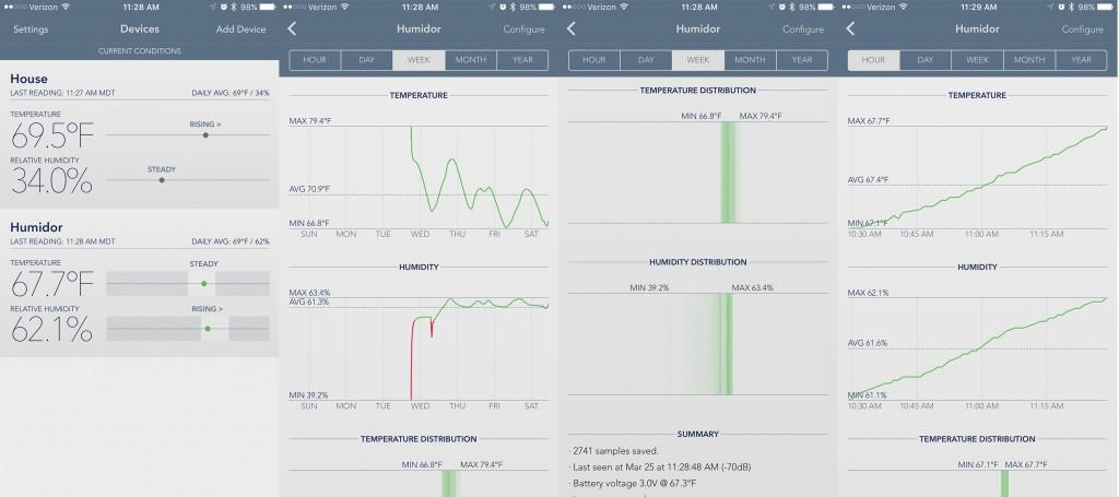 sensor push charts
